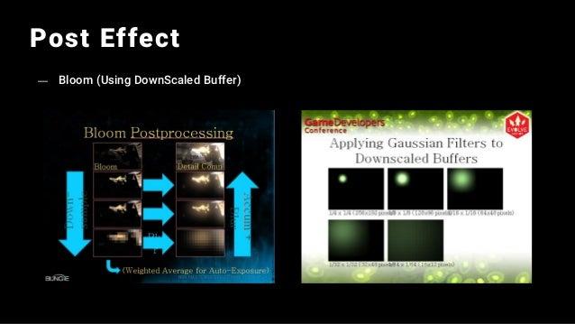 — Scratched Film Filter PostEffect 1 2 3 4 5 6 7 8 9 10 11 12 13 14 15 16 17 18 // scratch float scratch_intensity = _scra...