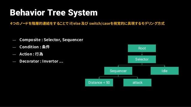 Behavior Tree System BlackBoard — ノード間の独立性が核心 — コード再使用のための構造設計 — BBについて考慮が不必要な開発環境 — 持続的な管理と教育が必要 例)キャラクターマネジャーを通じたHP獲得 モン...