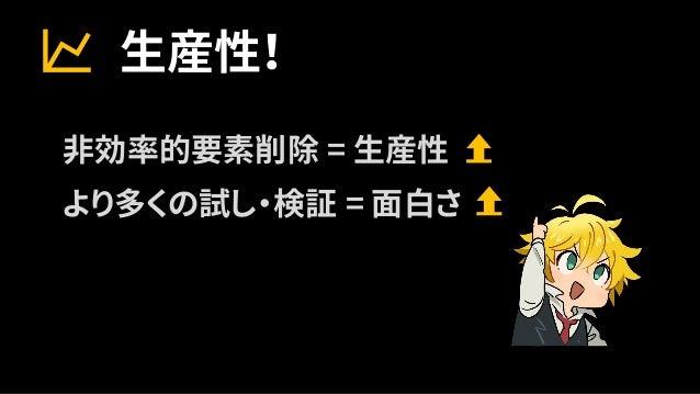 Design R&D Characters Rendering 良質のグラ フィ ッ ククオ リ ティ とは 何 か ユーザーに伝え た い 感 性 は何 か