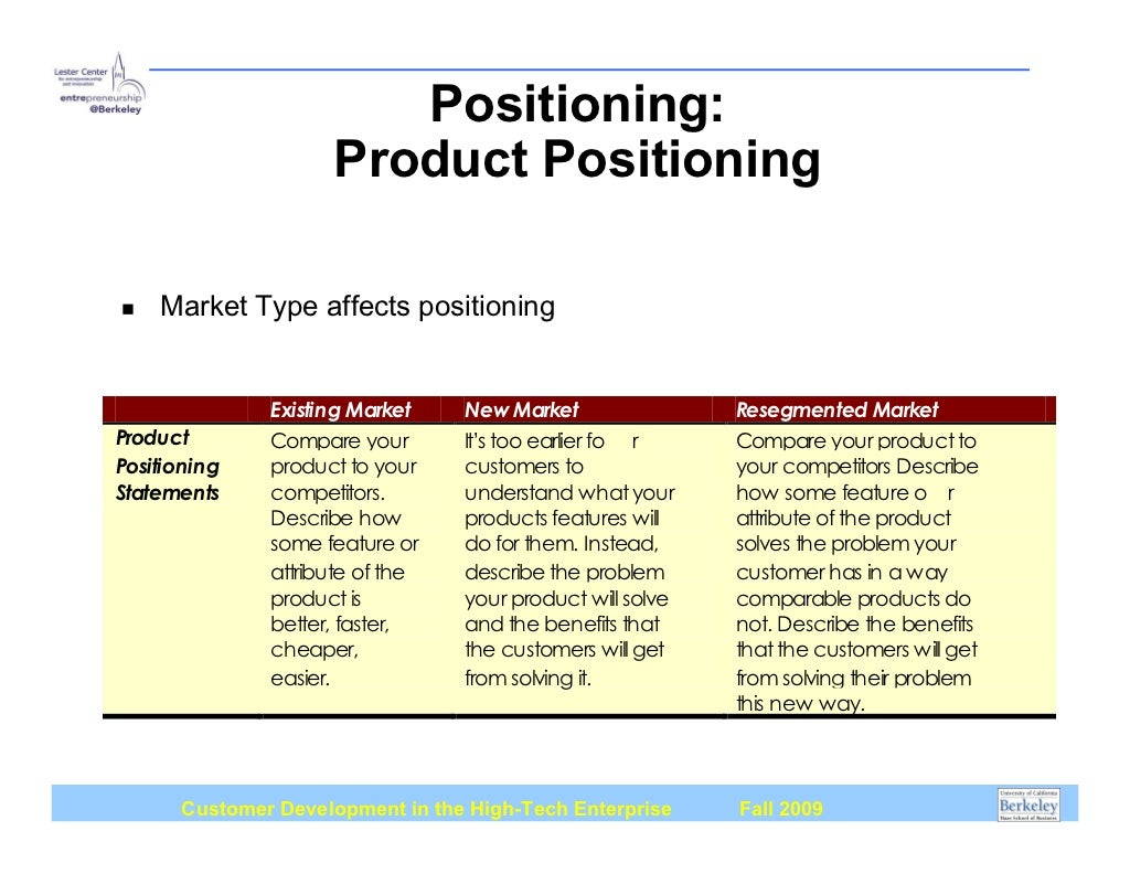 market positioning of new product Positioning strategies can be conceived and developed in a variety of ways it can be derived from the object attributes, competition, application, the types of consumers involved, or the characteristics of the product class.