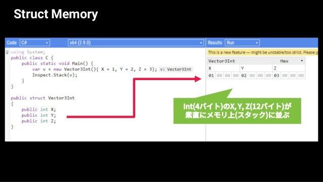 Class Memory スタック上の変数はヒープ上 のアドレスを指す ヒープ上に確保されるメモリは管理 用のヘッダ/型情報 + 実データ