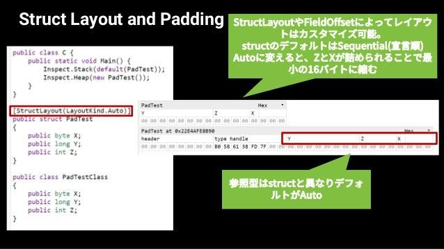 Heap Layout: Array オブジェクトの共通ヘッダの後 ろに長さが付いてる データ領域には要素がそのまま順番に並ぶ。構造体な ら、値がそのまま順番に並んでいることになる(参照 型の場合はポインタが並んでいるため、実態のデータ を更に...
