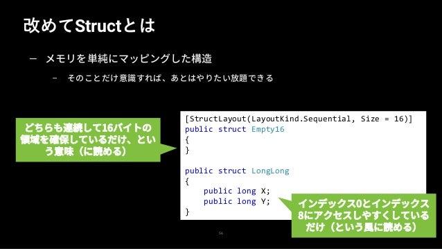 57 // 先頭6バイトがTimestamp, 後ろ10バイトがランダムというUlidという仕様(ソート可能なGuidの代替) [StructLayout(LayoutKind.Explicit, Size = 16)] public stru...
