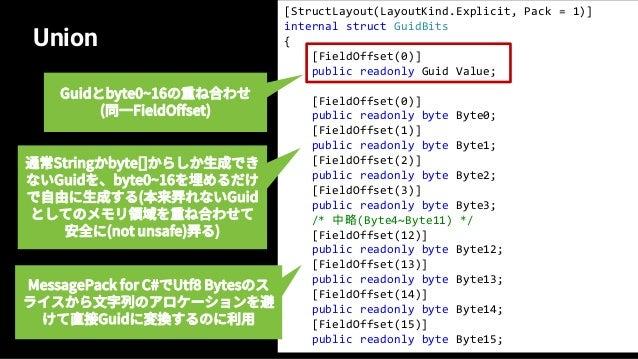 改めてStructが要素の配列とは 60 — メモリにStructが単純に並んでいる X Y Z X Y Z X Y Z X Y ZVector3[] メモリをまるごとコピーするだけで 最速のシリアライズだよね説 (エンディアンは揃える) 実際...