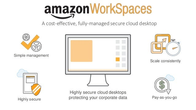 Amazon WorkSpaces provides a cost-effective, fully managed secure cloud desktop