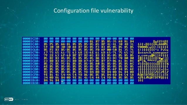 Configuration file vulnerability