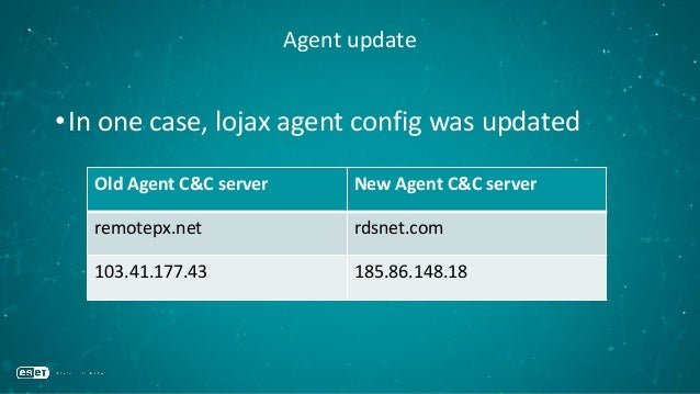 Agent update •In one case, lojax agent config was updated Old Agent C&C server New Agent C&C server remotepx.net rdsnet.co...