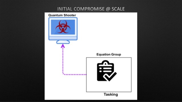 BlueHat v18 || Killsuit the equation group's swiss army knife for persistence, evasion, and data exfil