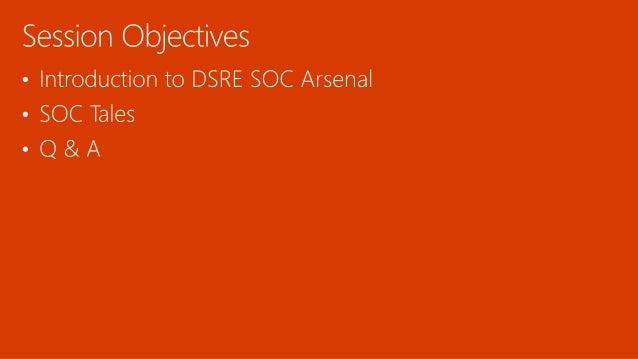 Digital Crimes Unit (DCU) Microsoft Azure (C+AI Security) Microsoft Security Response Center (C+AI Security) Cyber Securit...