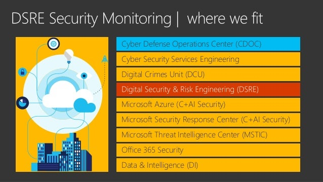 How does Windows Defender Advanced Threat Protection (WDATP) helps us? Windows Defender ATP (WDATP) works behind the scene...