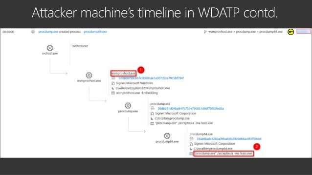 BlueHat v18    Tales from the soc - real-world attacks seen through azure atp and windows defender atp