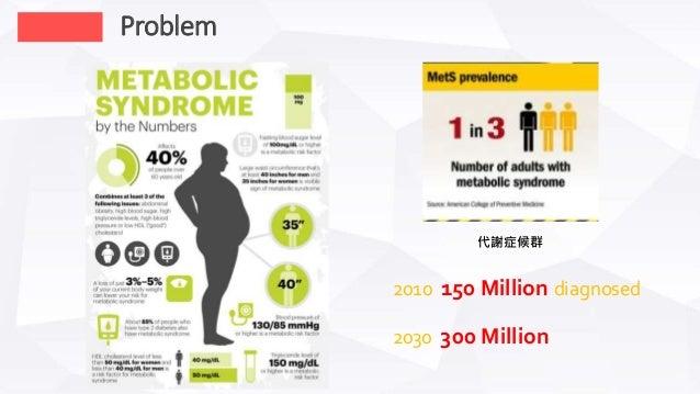 0929-【迎向高齡時代】居家醫療社群推動交流會-Part5 Slide 2