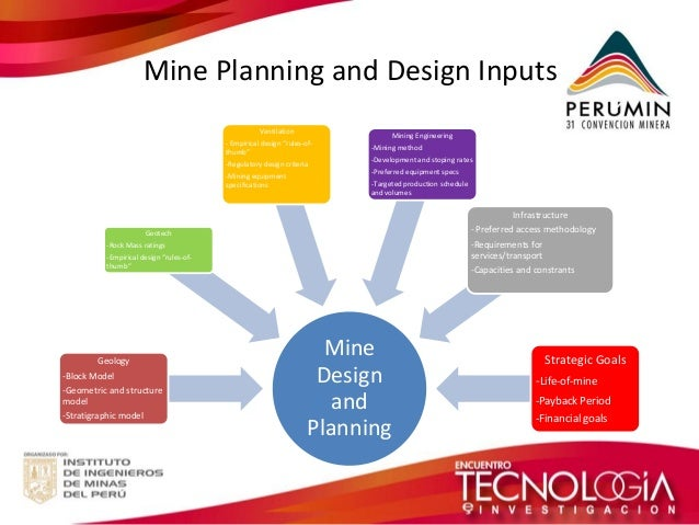 Perumin 31 Modern Practices For The Design And Planning Underground