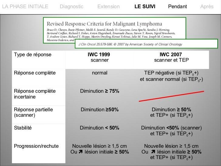 La PHASE INITIALELA PHASE INITIALE         Diagnostic      Extension        LE SUIVI      Pendant       Après    Type de r...
