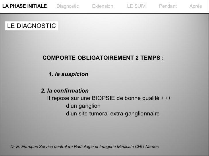 La PHASE INITIALELA PHASE INITIALE         Diagnostic        Extension         LE SUIVI           Pendant   Après LE DIAGN...
