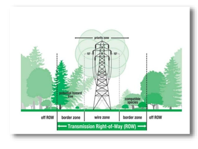 application of gis technology in electrical distribution Transmission and distribution line and substation design geographic information systems (gis) a geographic information system gas, and water systems, as well as outside plants for maximum value, your gis should become an integrated application at the utility.