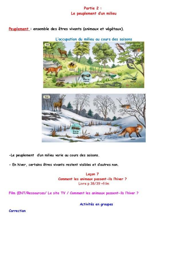 Partie 2 :                                      Le peuplement d'un milieuPeuplement : ensemble des êtres vivants (animaux ...
