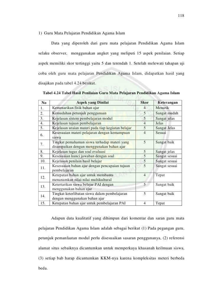 Contoh Angket Penelitian Pendidikan Agama Islam