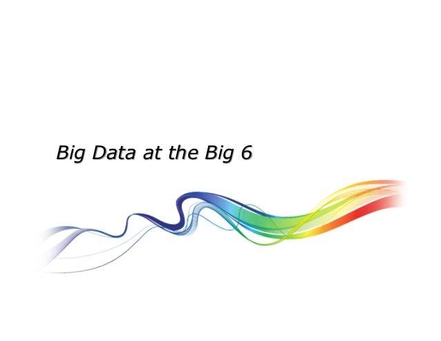 TechConnex Big Data Series - Big Data in Banking Slide 3