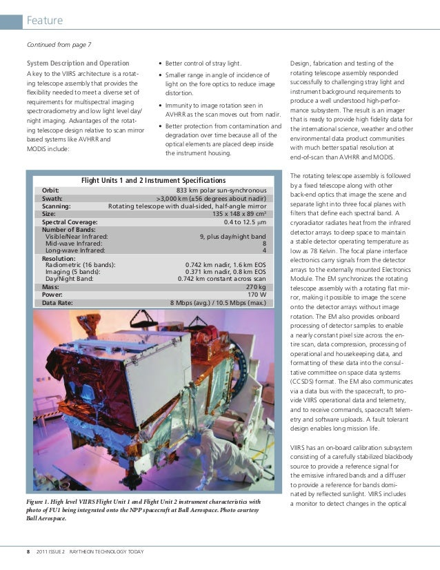 Raytheon S Technology Today Publication From 2011