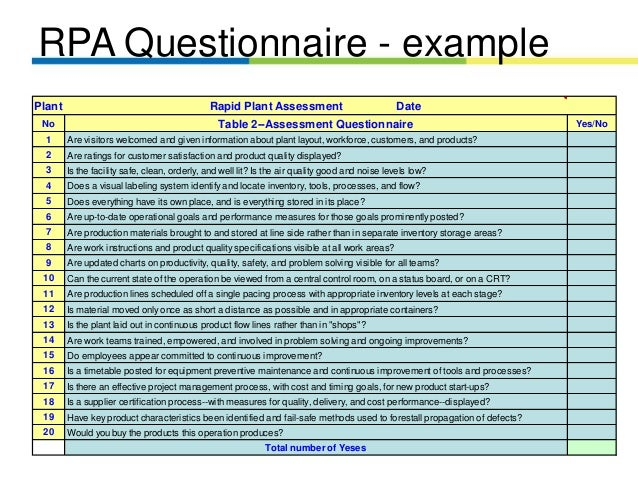 Rapid Plant Assessment Related Keywords & Suggestions - Rapid Plant