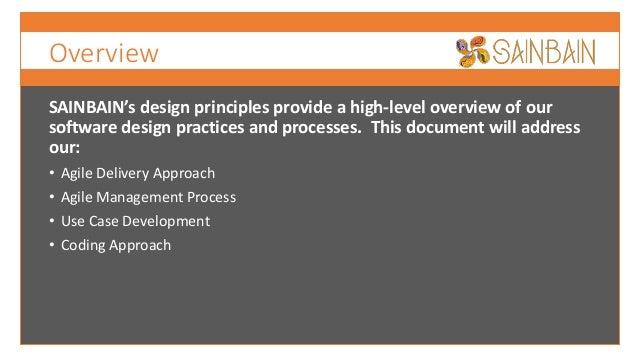 Sainbain Software Design Principles