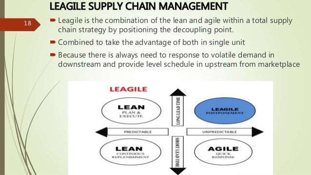 leagile supply chain