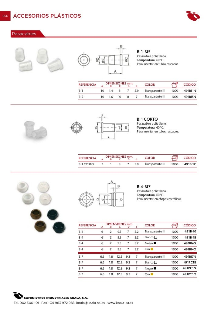 09 accesorios plasticos - Suministros industriales koala ...