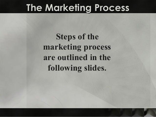 The Marketing ProcessThe Marketing Process Steps of the marketing process are outlined in the following slides.