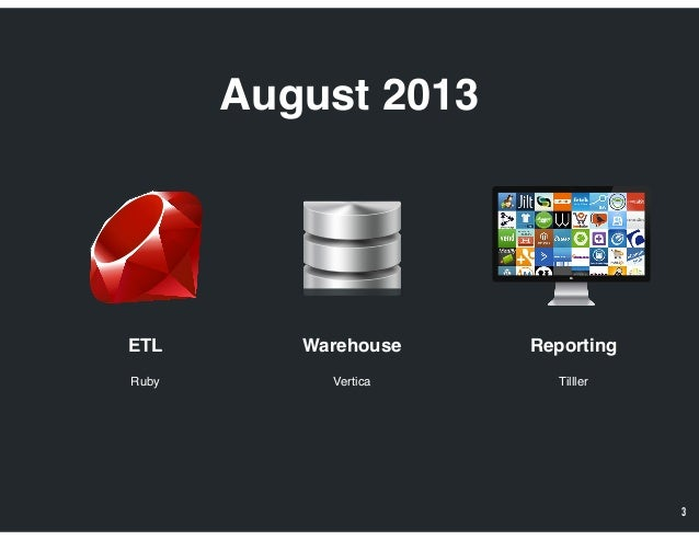 ETL Warehouse Reporting August 2013 TilllerRuby Vertica 3