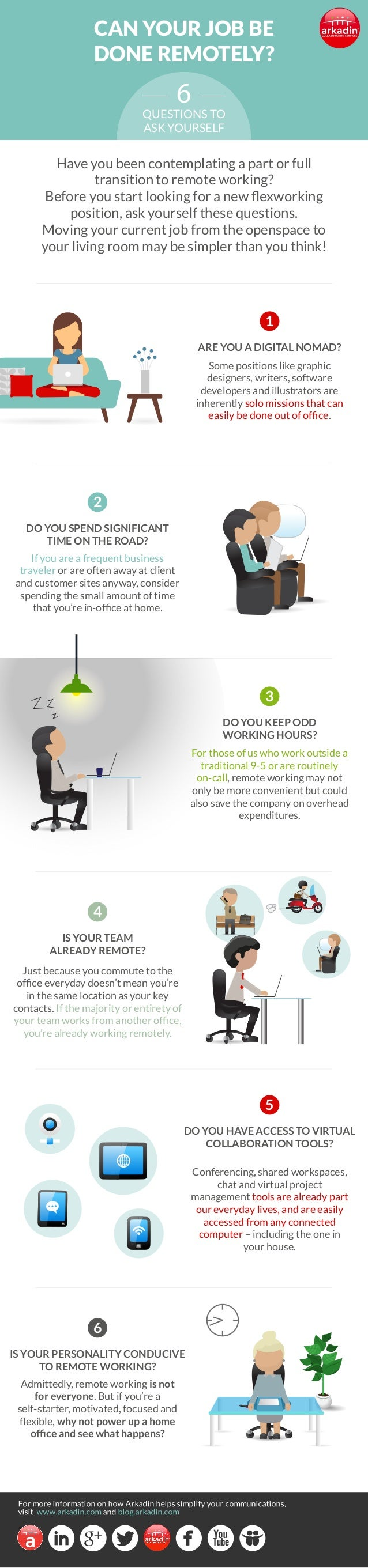 CAN YOUR JOB BE  DONE REMOTELY?  6  QUESTIONS TO  ASK YOURSELF  Have you been contemplating a part or full  transition to ...