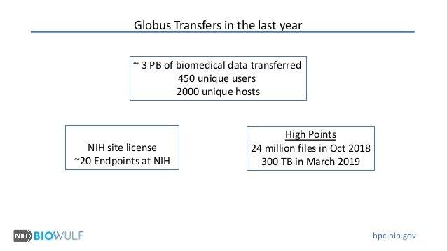 hpc.nih.gov Globus Transfers in the last year ~ 3 PB of biomedical data transferred 450 unique users 2000 unique hosts Hig...