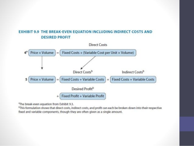 cost information decision making Relevant cost refers to the incremental and avoidable cost of implementing a business decision relevant costing attempts to determine the objective cost of a business decision.