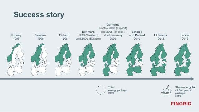 Fingrid Current: Future, Baltic Sea region. Jukka Ruusunen Slide 2