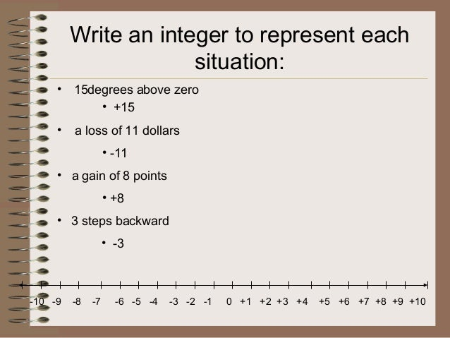 swbat identify uses for integers in real life order integers