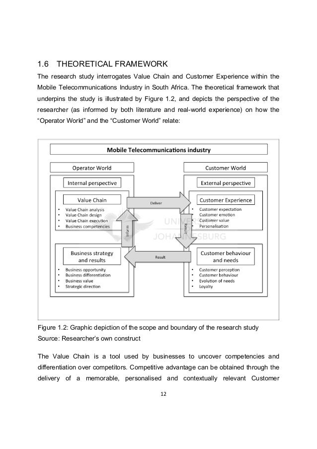 conceptual framework master thesis download