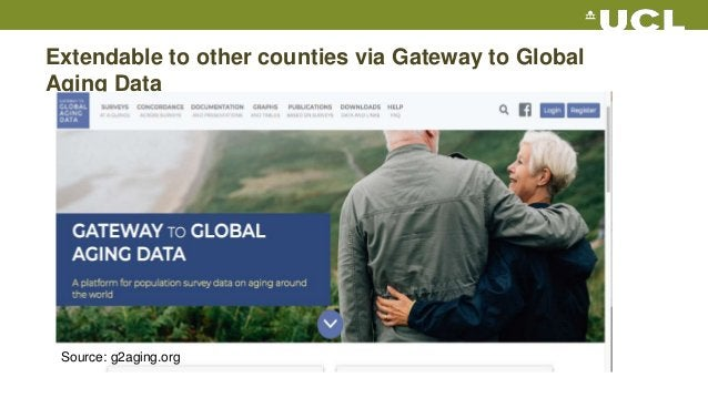 Extendable to other counties via Gateway to Global Aging Data Source: g2aging.org