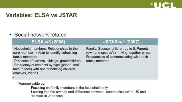 Variables: ELSA vs JSTAR • Social network related ELSA w3 (2006) JSTAR w1 (2007) -Household members: Relationships to the ...