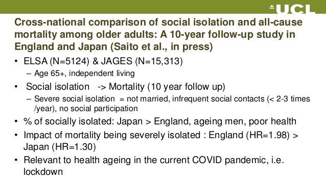 Cross-national comparison of social isolation and all-cause mortality among older adults: A 10-year follow-up study in Eng...