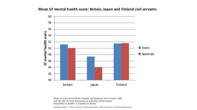Interpretation problems - Can the study infer which country has better mental health functioning? - How to distinguish bet...