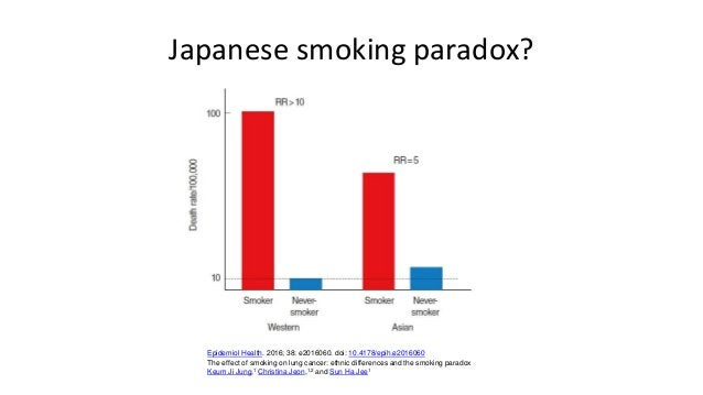 How to compare measurements in different countries? Meaning of self-rated health differs between English and Japanese olde...