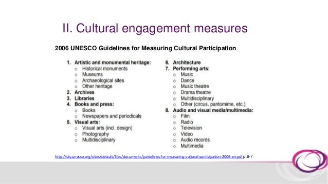 "II. Cultural engagement measures Source: Brown et al. 2008. ""Cultural Engagement in California's Inland Regions"" https://w..."