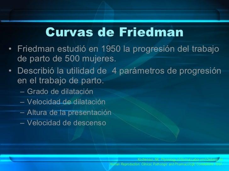 Curvas de Friedman <ul><li>Friedman estudió en 1950 la progresión del trabajo de parto de 500 mujeres. </li></ul><ul><li>D...