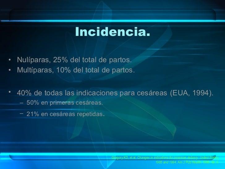 Incidencia. <ul><li>Nulíparas, 25% del total de partos. </li></ul><ul><li>Multíparas, 10% del total de partos. </li></ul><...