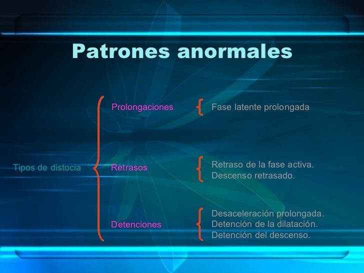 Patrones anormales Tipos de distocia Prolongaciones Retrasos Detenciones Fase latente prolongada Retraso de la fase activa...