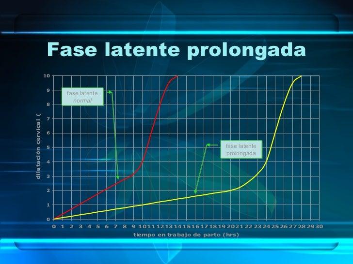 Fase latente prolongada fase latente prolongada fase latente normal .