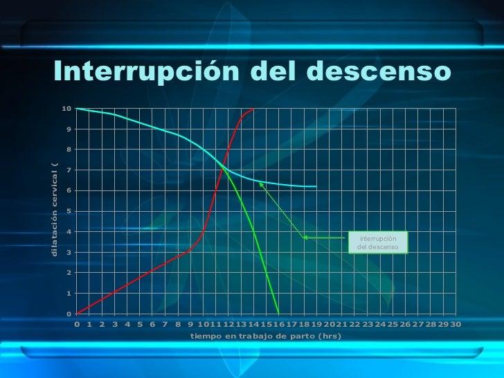 Interrupción del descenso interrupción del descenso .