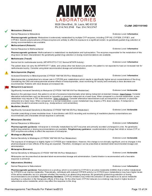 iv benadryl dose for allergic reaction