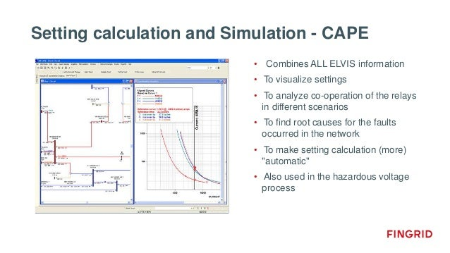 Setting calculation and Simulation - CAPE • Combines ALL ELVIS information • To visualize settings • To analyze co-operati...