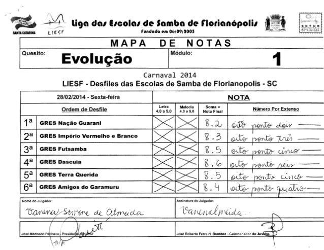 "_;v; L(t  SANTA CATARINA  ~  liga da1 E1cola1 de Samba de florian6poli1  f  Sf:CRE  DE  i 11""G  NOTAS  Modulo:  Evoluc;ao ..."